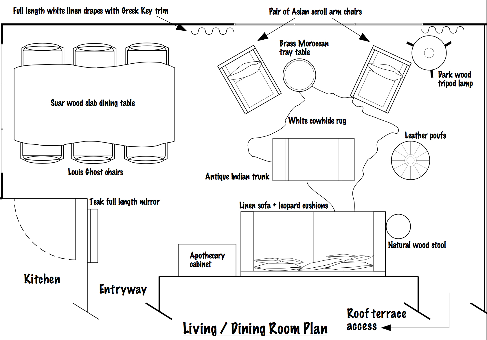 Living room update and a little bit of greek key - Living room layout planner ...